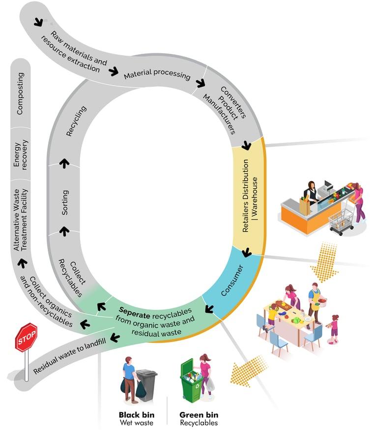 WP circular economy_2 (1)